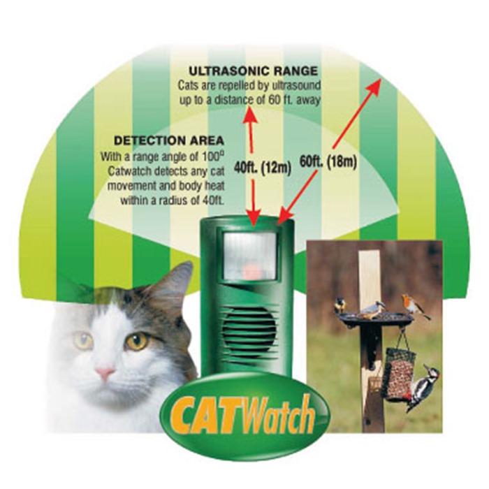 cat repellent pellets uk